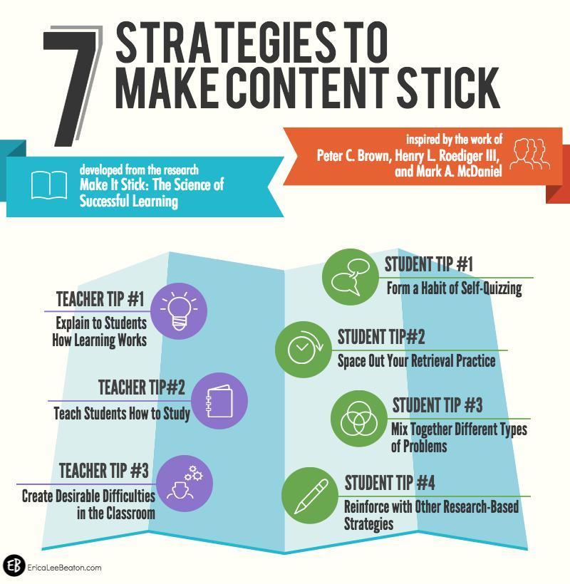 7-strategies-to-make-content-stick_block_1